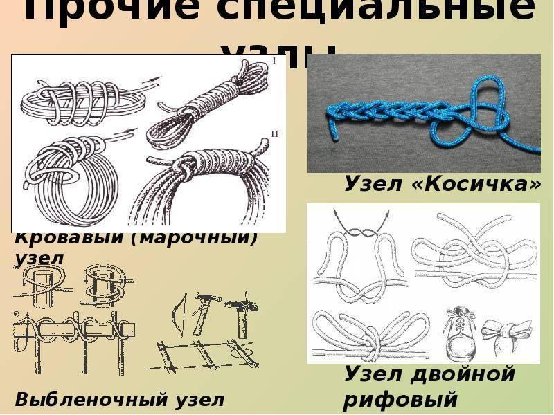 Использование змеиного (кровавого) узла в рыбалке