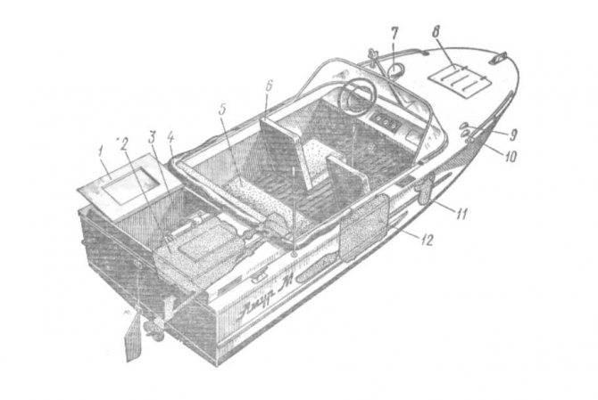 """Катер """"амур"""": технические характеристики и вес лодок """"амур-2"""", """"амур-3"""", """"амур-д"""""""