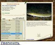 Ловля угря - все о рыбалке