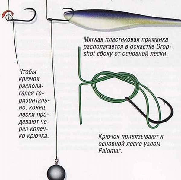 """Изготовление оснастки """"дроп-шот"""" для спиннинга и нюансы ловли"""