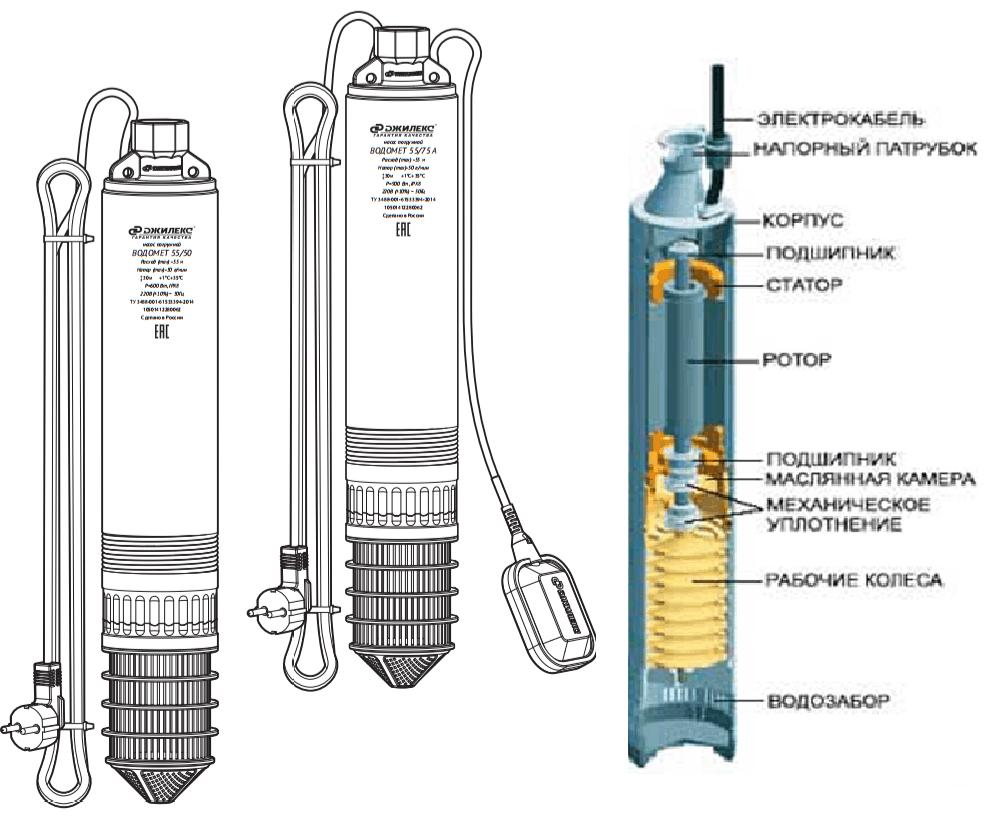 Как подключить насос к скважине на даче и схема автоматики