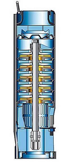 Как разбирается насос джилекс водомет. ремонт и установка насоса водомет своими руками