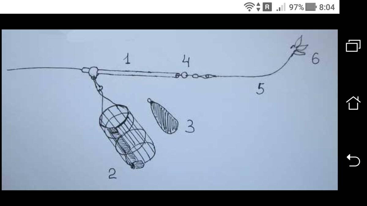 Как ловить голавля?