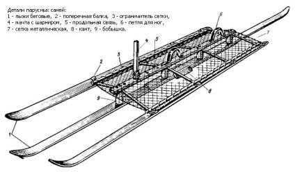 Как сделать рыбацкие санки своими руками: технология сборки и модернизация готовых рыболовных волокуш