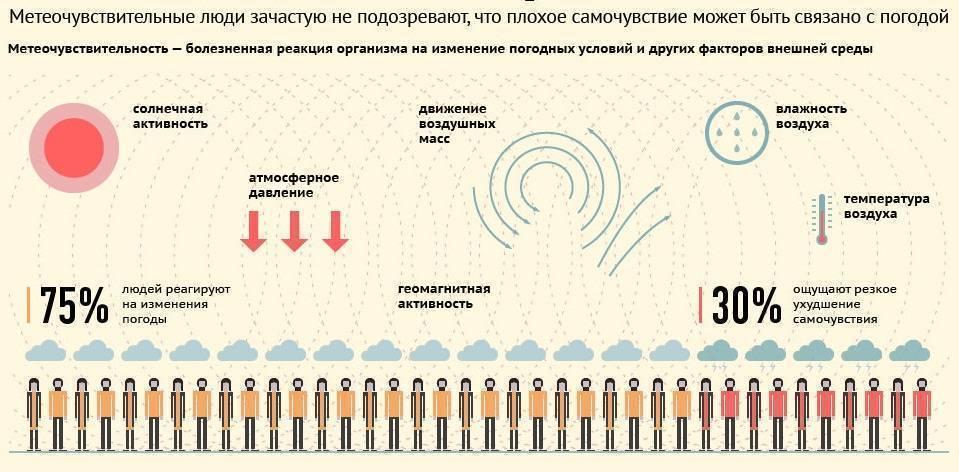 Давление ртутного столба. норма атмосферного давления для человека в паскалях