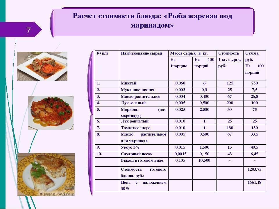 Судак под польским соусом – кулинарный рецепт