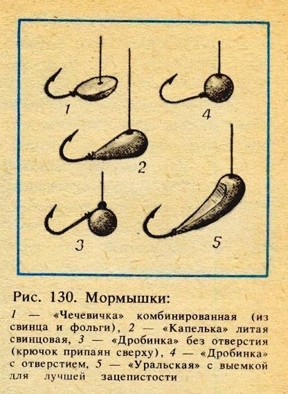 Топ-10 мормышек на леща