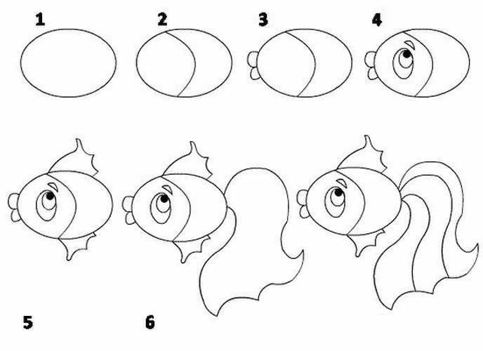 Рисунок рыбы для детей поэтапно карандашами
