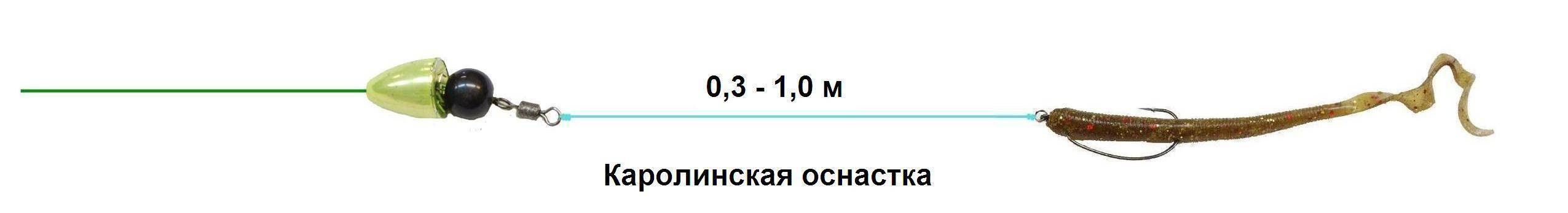 Поводковые оснастки-техасская,каролинская,отводной поводок,московская