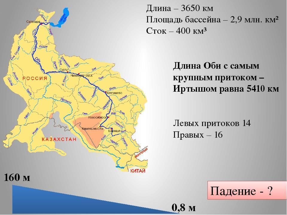 Алтайский край — топ-27 самых красивых мест и достопримечательностей, куда стоит поехать в 2020 году