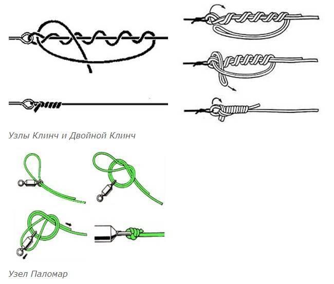 Рыболовные узлы для плетенки: особенности, как правильно завязывать на плетеную леску