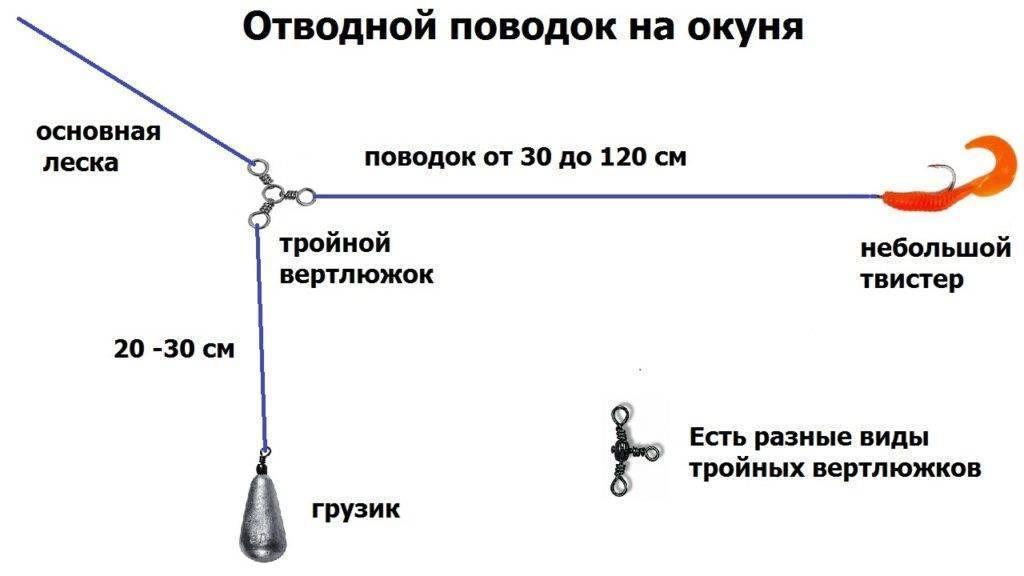 Отводной поводок на окуня - монтаж, способы ловли
