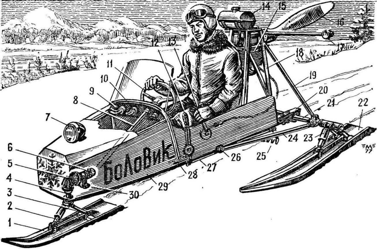 Аэроглиссеры (аэролодки)