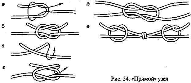 Кровавый узел :: книга морских узлов л.н. скрягин.