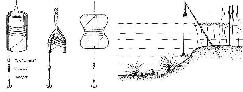 Ловля щуки на живца с помощью поплавочной удочки