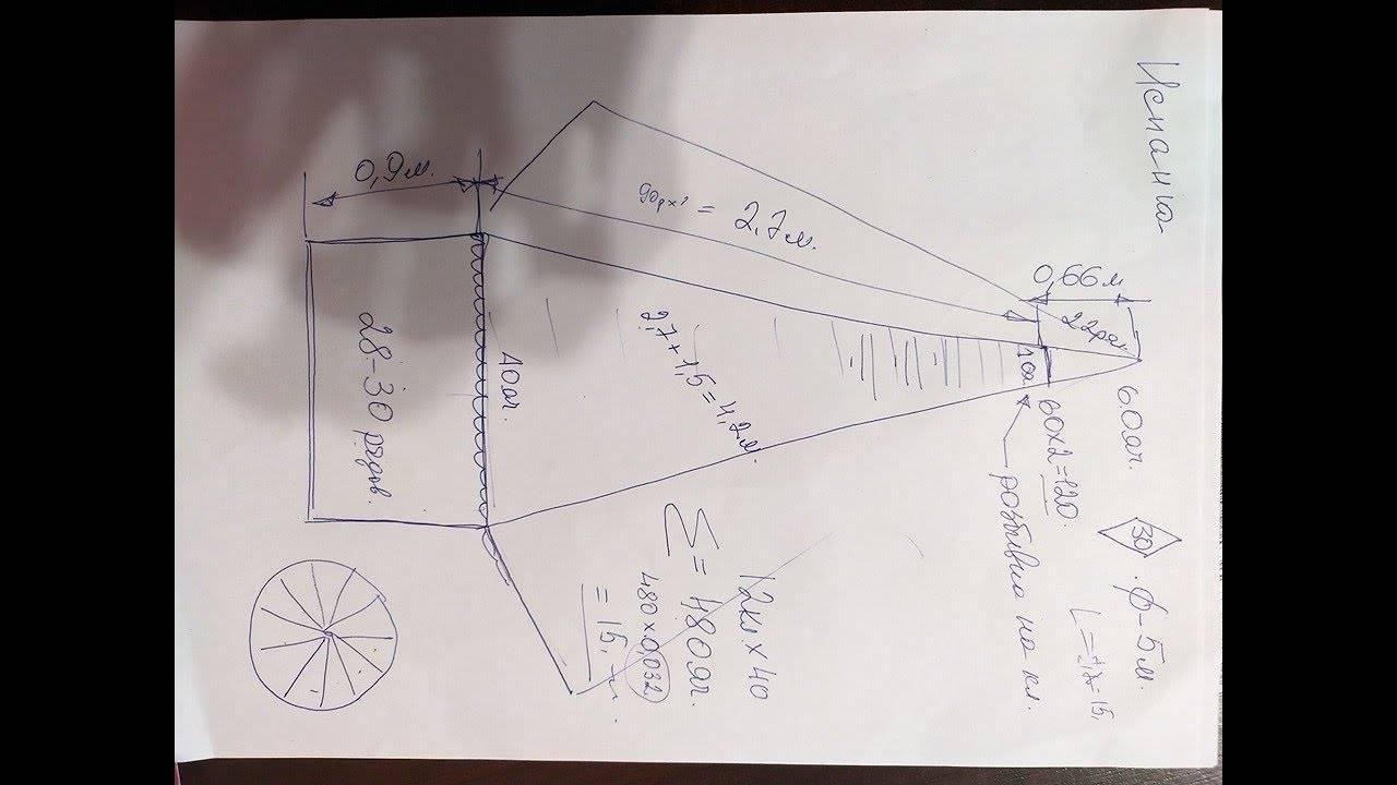 Как сделать кастинговую сеть? этапы и схемы изготовления своими руками эффективных моделей (125 фото)