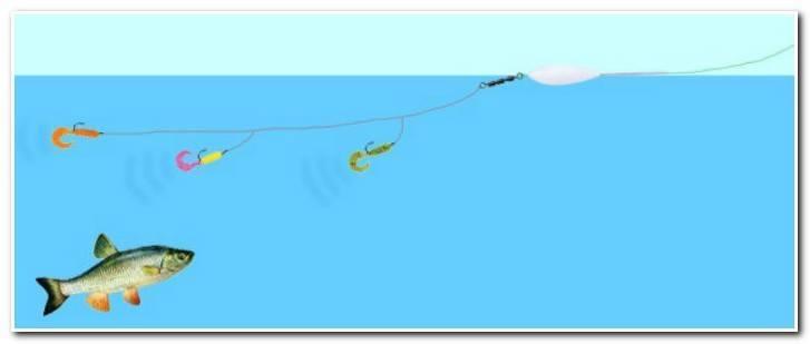 Самые эффективные способы ловли жереха – рыбалке.нет