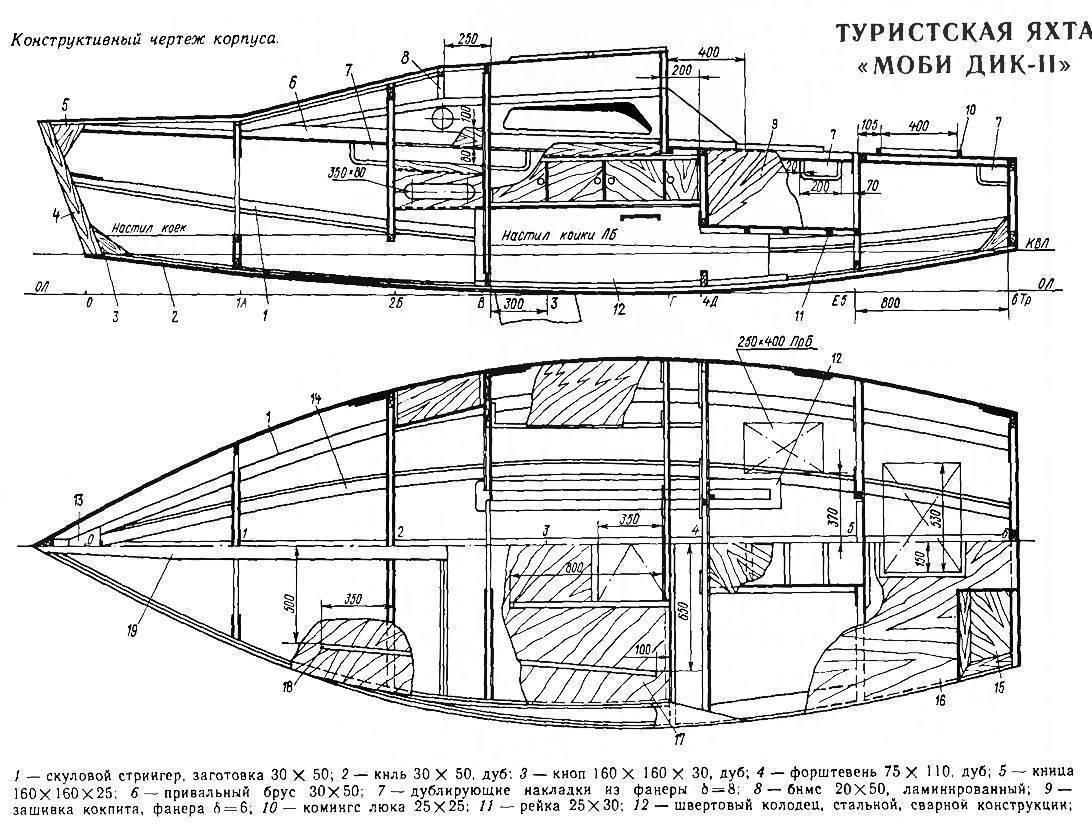 Яхта из фанеры - самостоятельная постройка парусной яхты