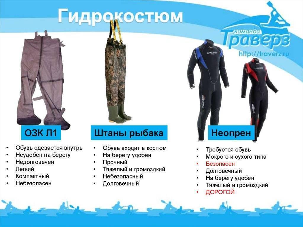 Как выбрать костюм для подводной охоты: советы начинающим подводникам