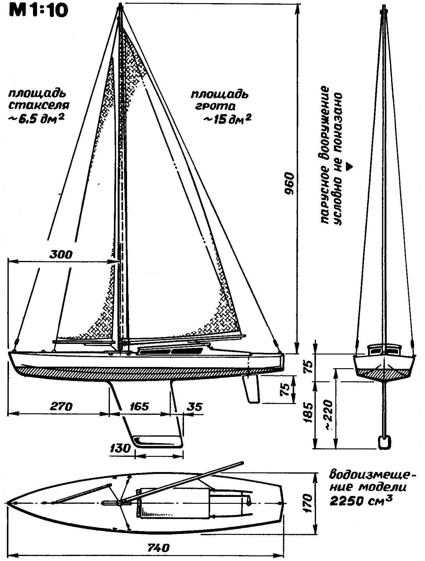 Проекты яхт. « домашняя яхт-верфь.