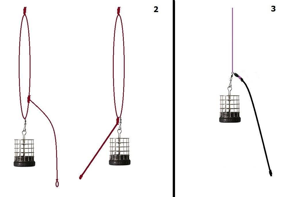 Петля гарднера для фидера – как вязать и применять