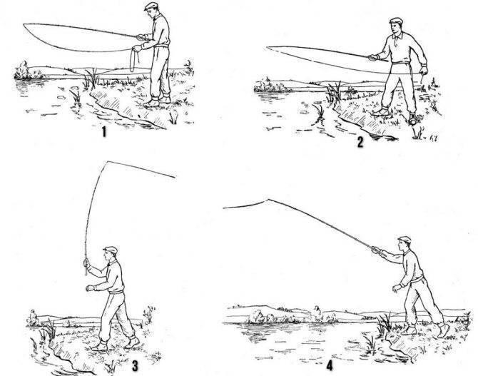 Снасть на хариуса: как связать для ловли, схема изготовления своими руками