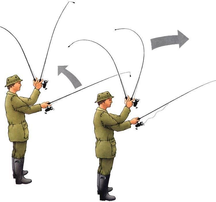 Как правильно забрасывать спиннинг: техника заброса