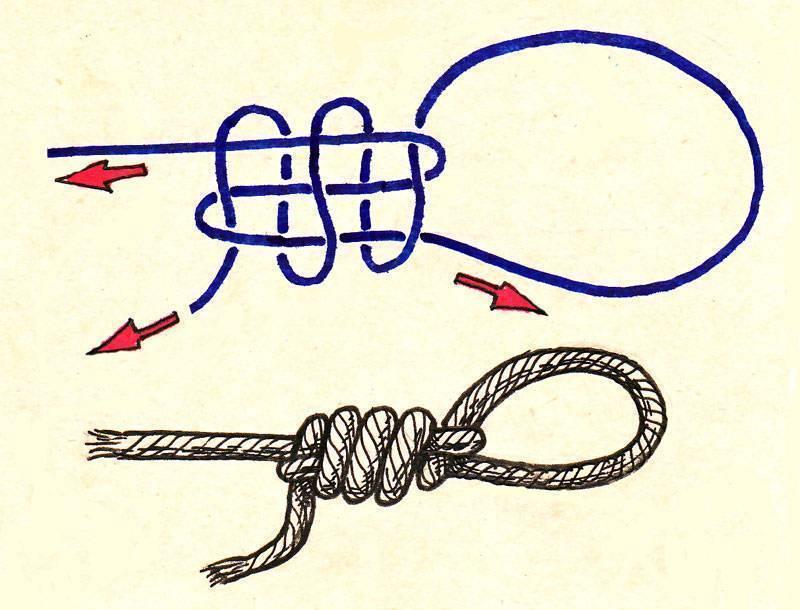 Как завязать захватный узел, чтобы он был максимально прочным