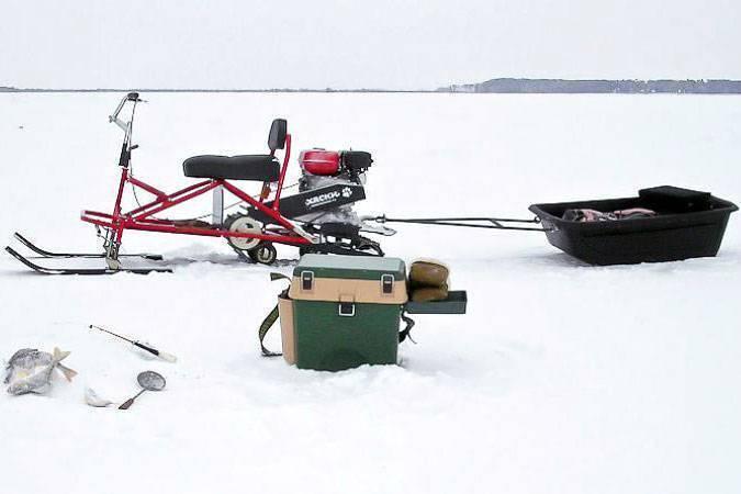 Заговоры на удачную рыбалку