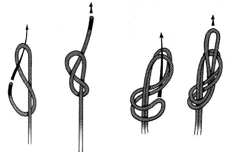 Как вязать узел «восьмерка». связывания лесок и создания петель