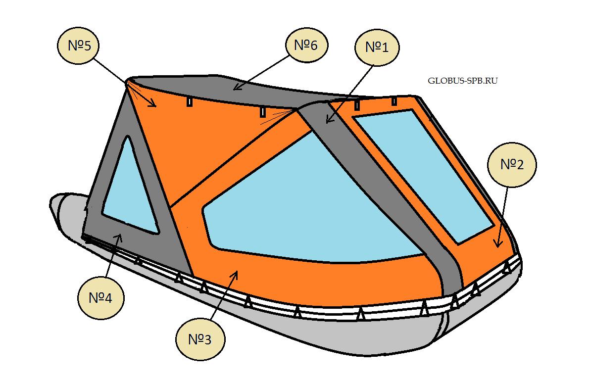 Как сделать тент на лодку пвх своими руками, самодельный тент: виды и способы изготовления подробно