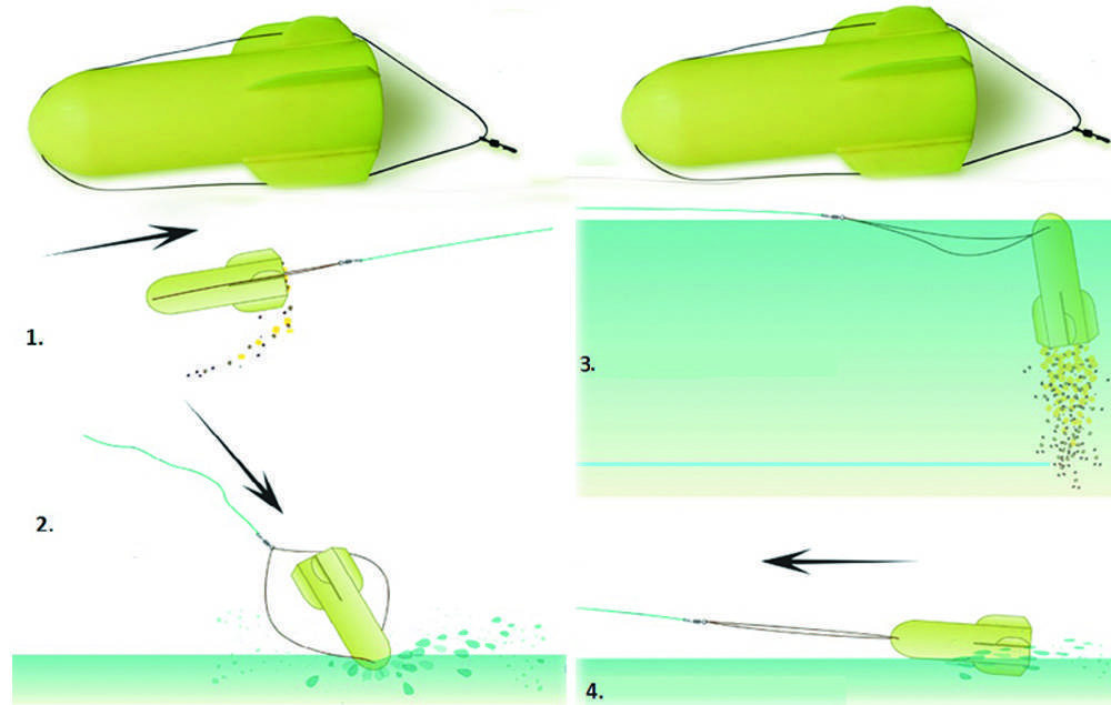 Ракета для заброса прикормки своими руками, хорватские ракеты для прикорма рыбы