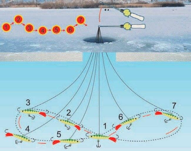 Ловля окуня на балансир зимой. топ 7 балансиров + видео