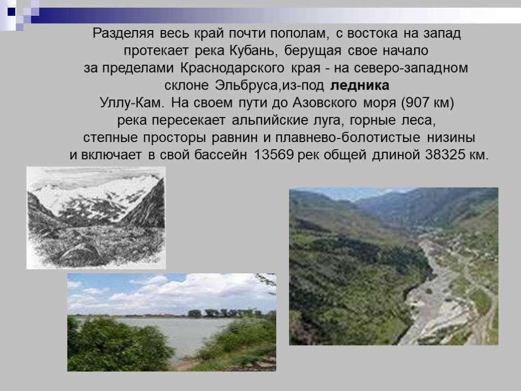 Кубань (река)