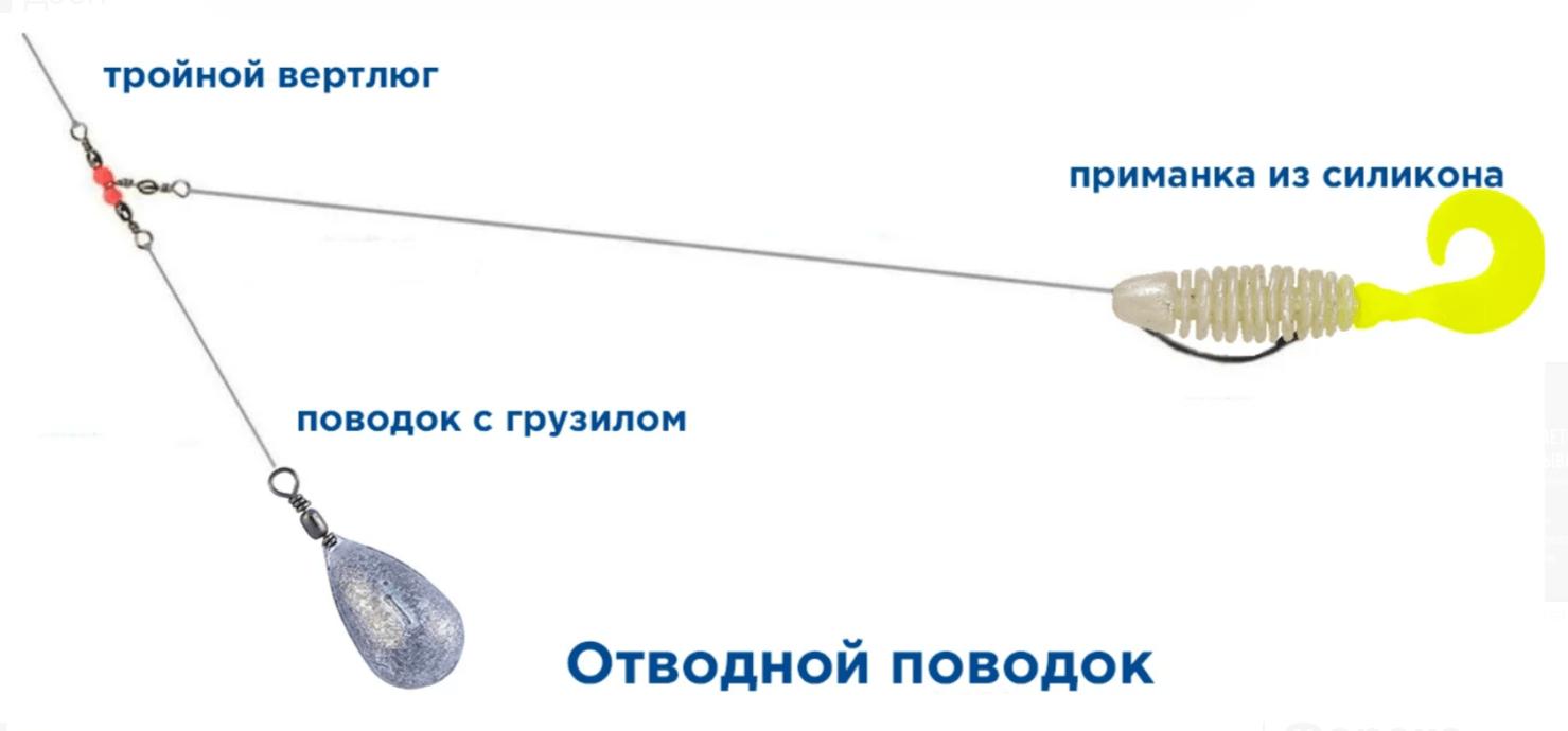 Способы оснастки и техника ловли на отводной поводок