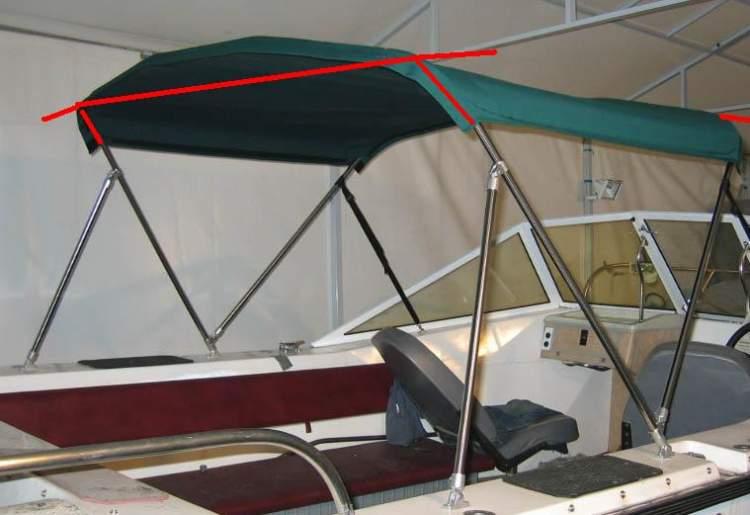 Как сделать тент для лодки пвх своими руками, советы специалистов, виды тентов и особенности их крепления