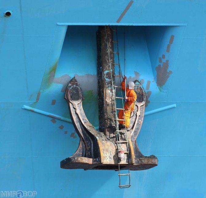 Якорь для лодки своими руками - 95 фото и видео советы как выбрать и построить якорь