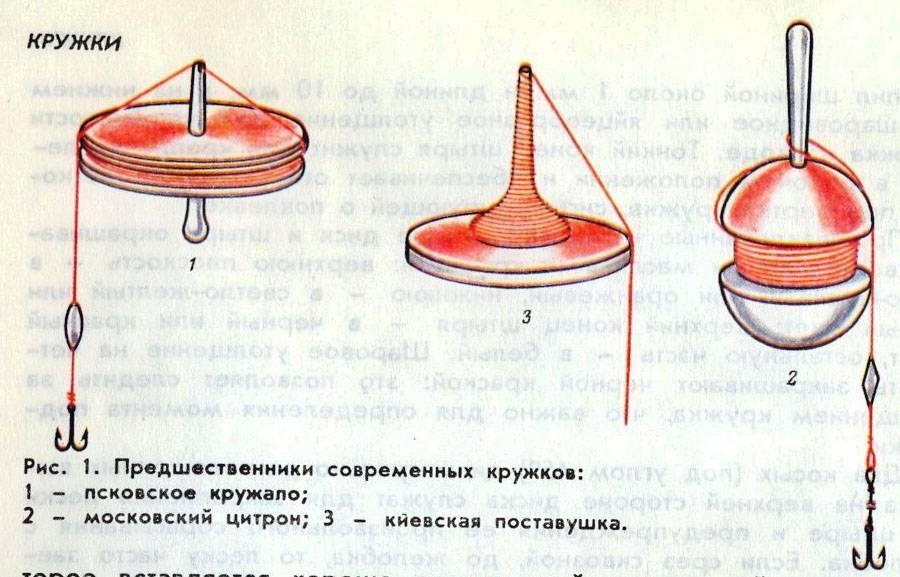 Ловля карпа на кружки конструкция