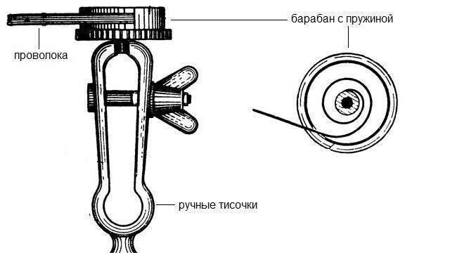 Как сделать пружину в домашних условиях своими руками