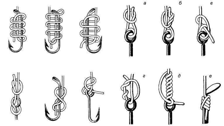 Рыболовные узлы, как привязать рыболовный крючок