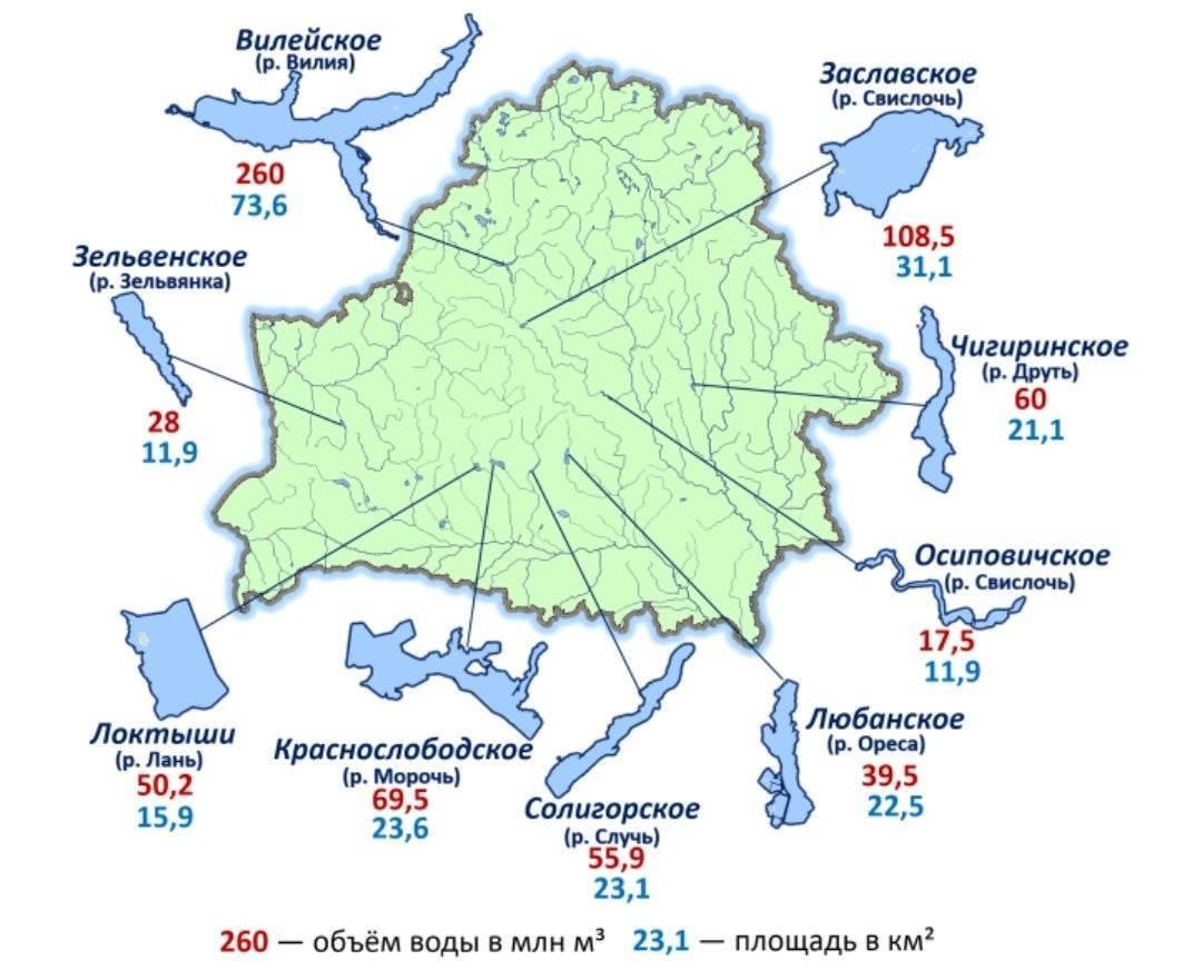 Реки беларуси — топ-12 самых длинных – сцежкі бай