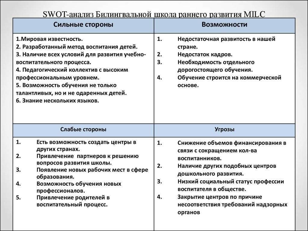 Назначение и виды тормозных механизмов