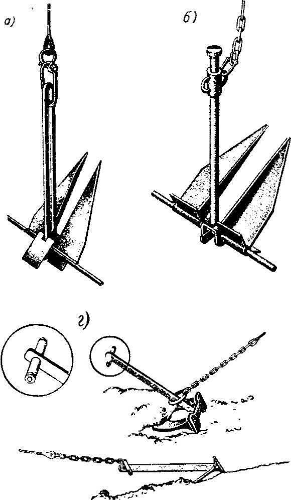 Как сделать якорь для лодки своими руками?