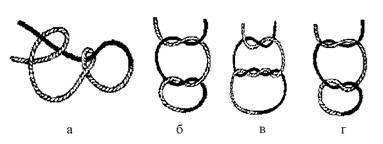 Морские узлы: схема вязки для начинающих поэтапно