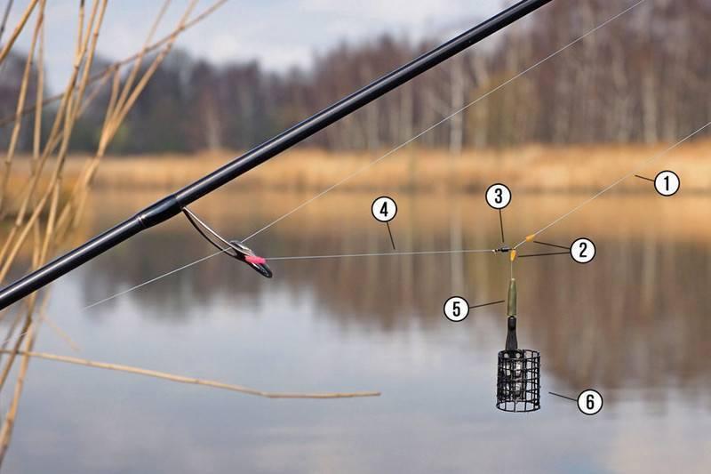 Как сделать спиннинг для ловли карася