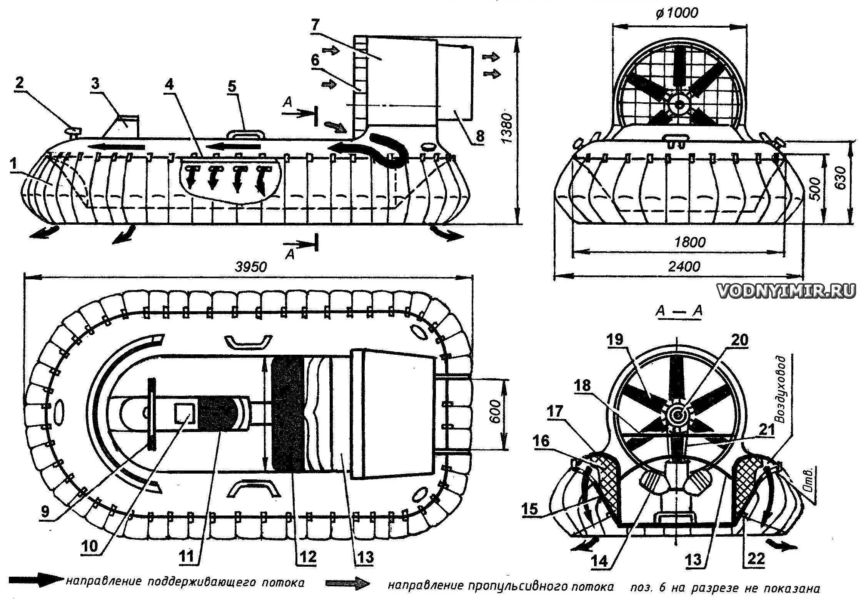 Самодельный ховеркрафт: создание судна на воздушной подушке своими руками, модели-вездеходы и лодки-аэросани