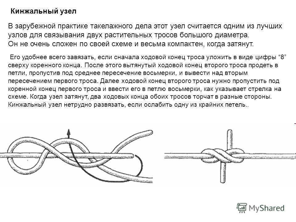 """Как вязать базовый узел и петлю """"восьмёрку"""""""