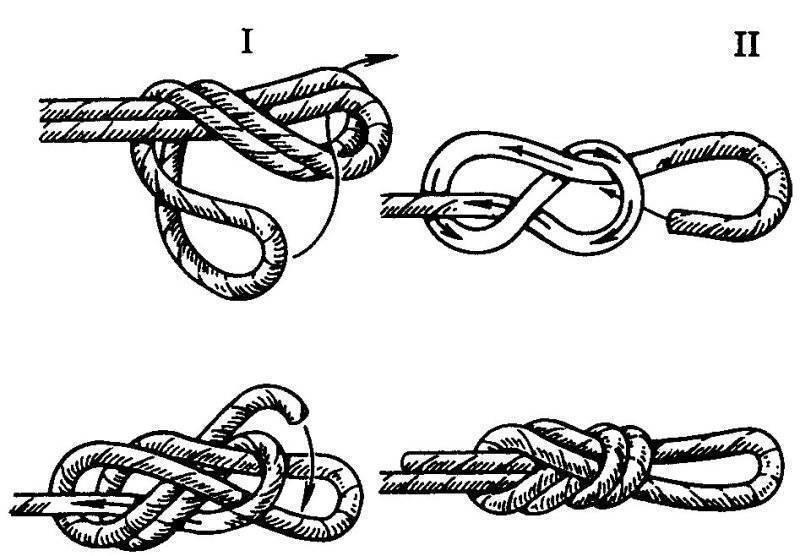 ✅ узел восьмерка схема вязания - https://xn----7sbeepoxlghbuicp1mg.xn--p1ai/