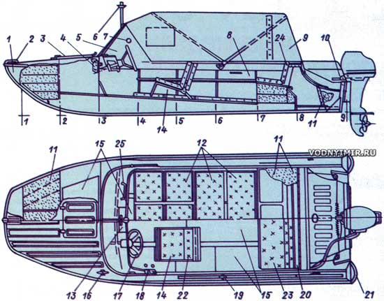 "Лодка ""казанка-5м2"": технические характеристики. ""казанка-5м2"": описание, устройство и отзывы"
