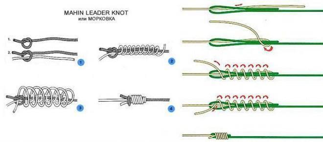 Шок-лидер для фидера - для чего нужен, как сделать и как завязать узел